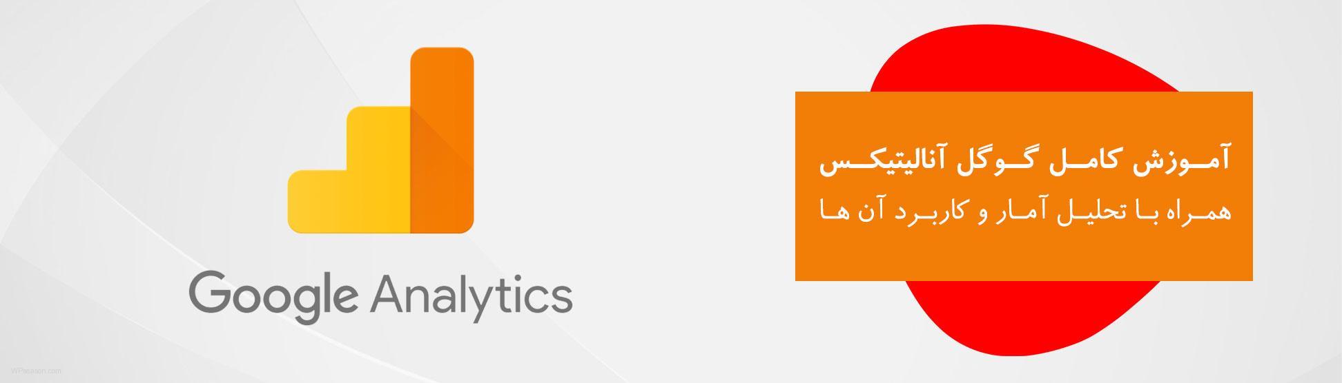 google analytics banner