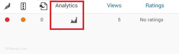 google-analytics-dashboard-for-wp-posts-analytics