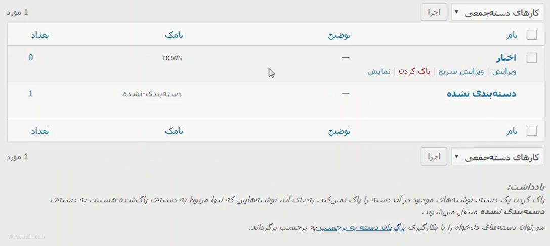 wordpress posts category added
