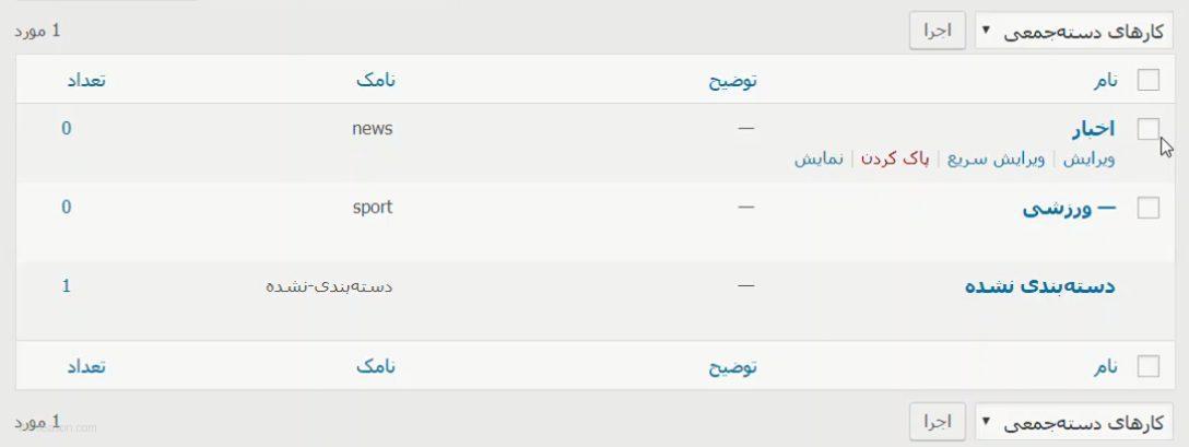 wordpress posts category list links