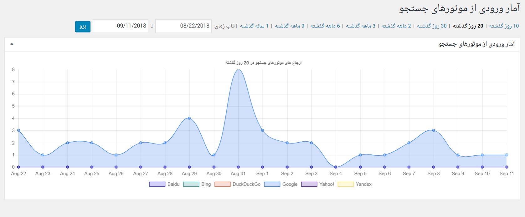 WP Statistics search