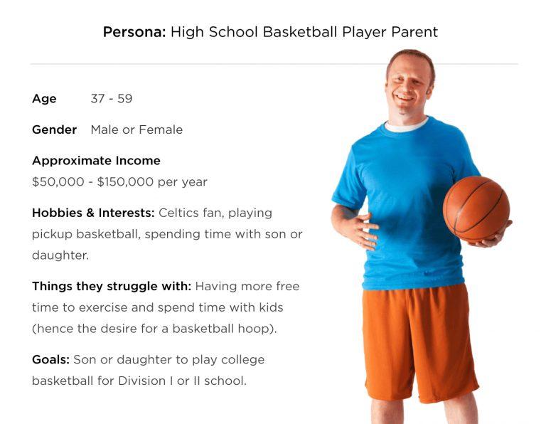 basketball persona 768x596 1