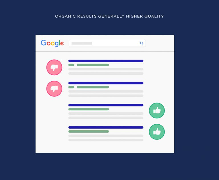 organic results are higher quality 768x631 1