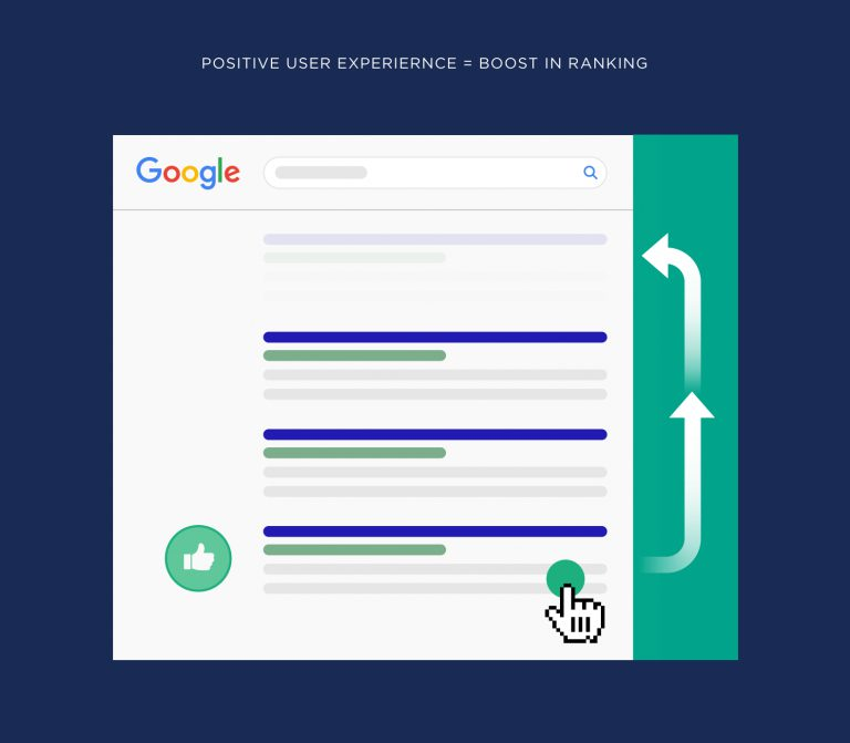 positive user experience boosts ranking 768x671 1