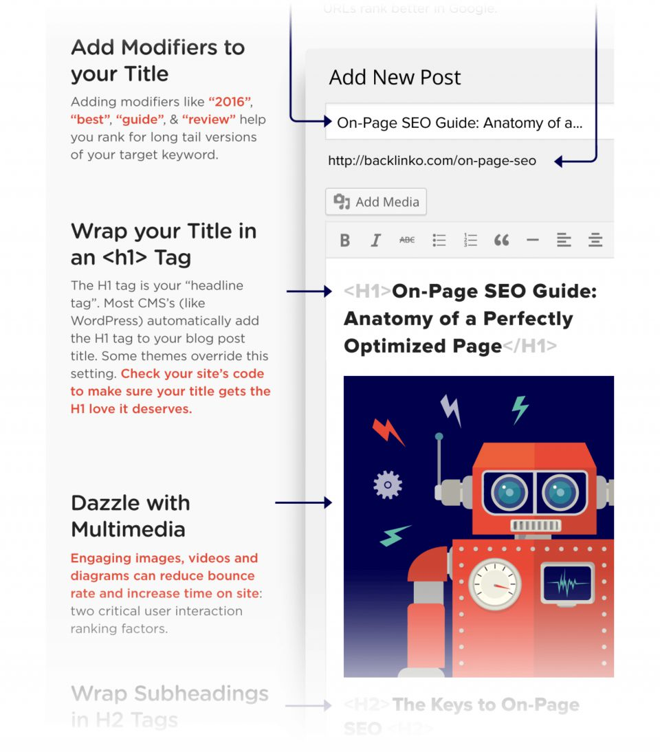 on page seo infographic 960x1094 1