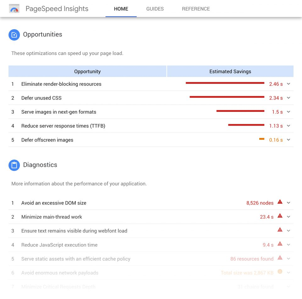 page speed insights fixes 960x952 1