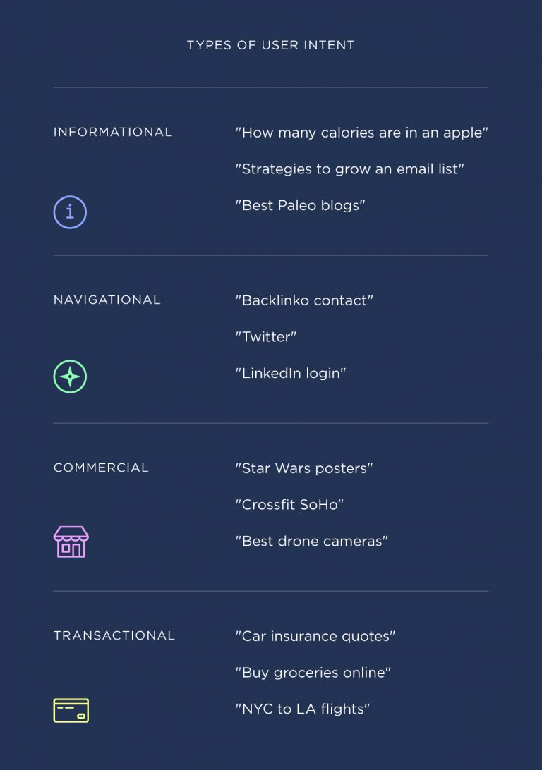 types of user content 768x1092 1