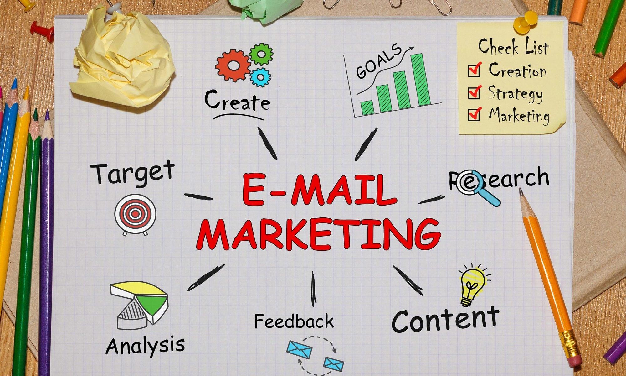 نکات بازاریابی ایمیلی